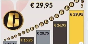 Mit solchen Grafiken warben die OneCoin-Verkäufer.